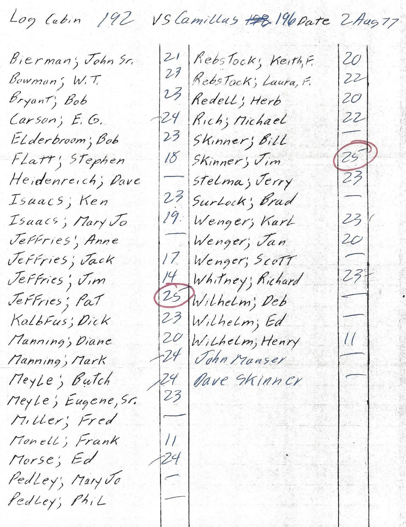 1977 CNYTL Log Cabin v Camillus 0802
