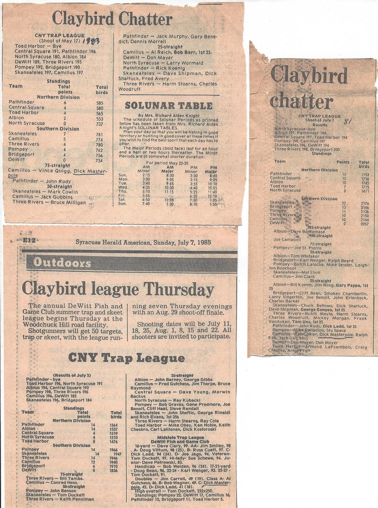 1980s claybird chatter