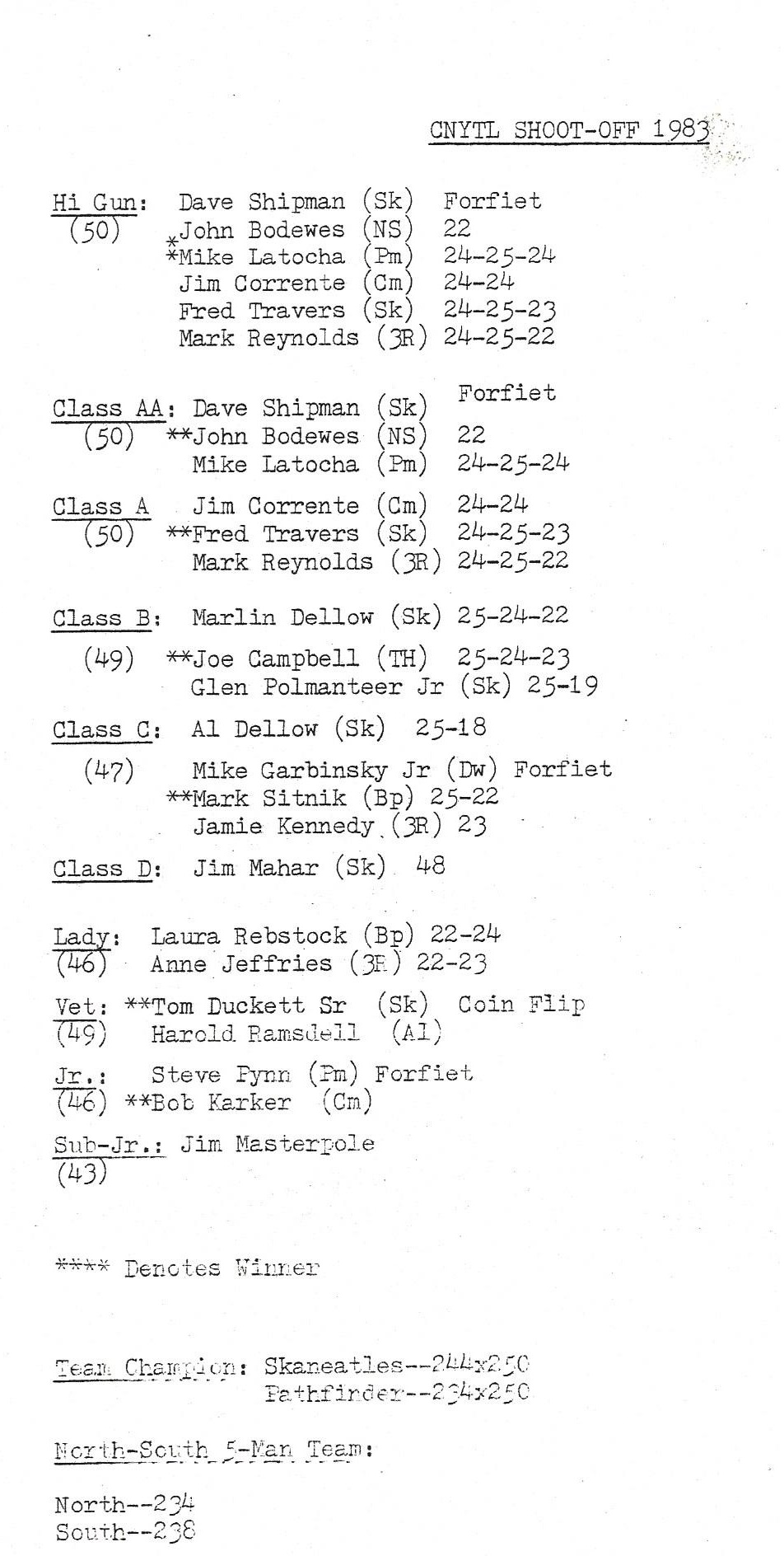 1983-CNY-Champions