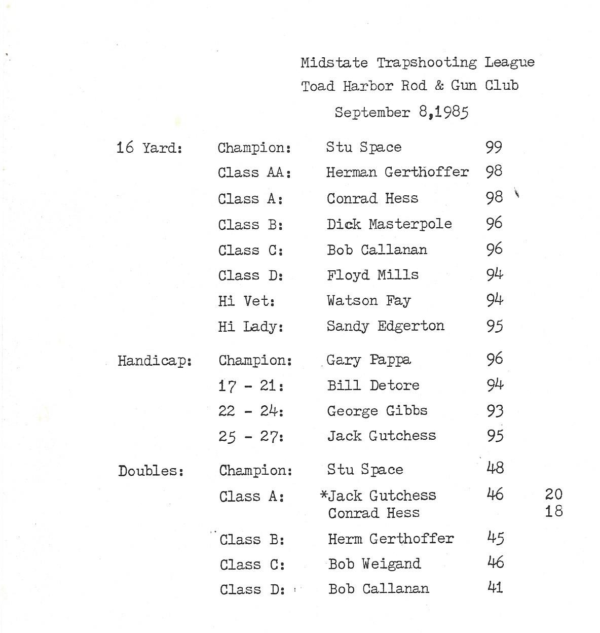 1985 Midstate 0908 winner list