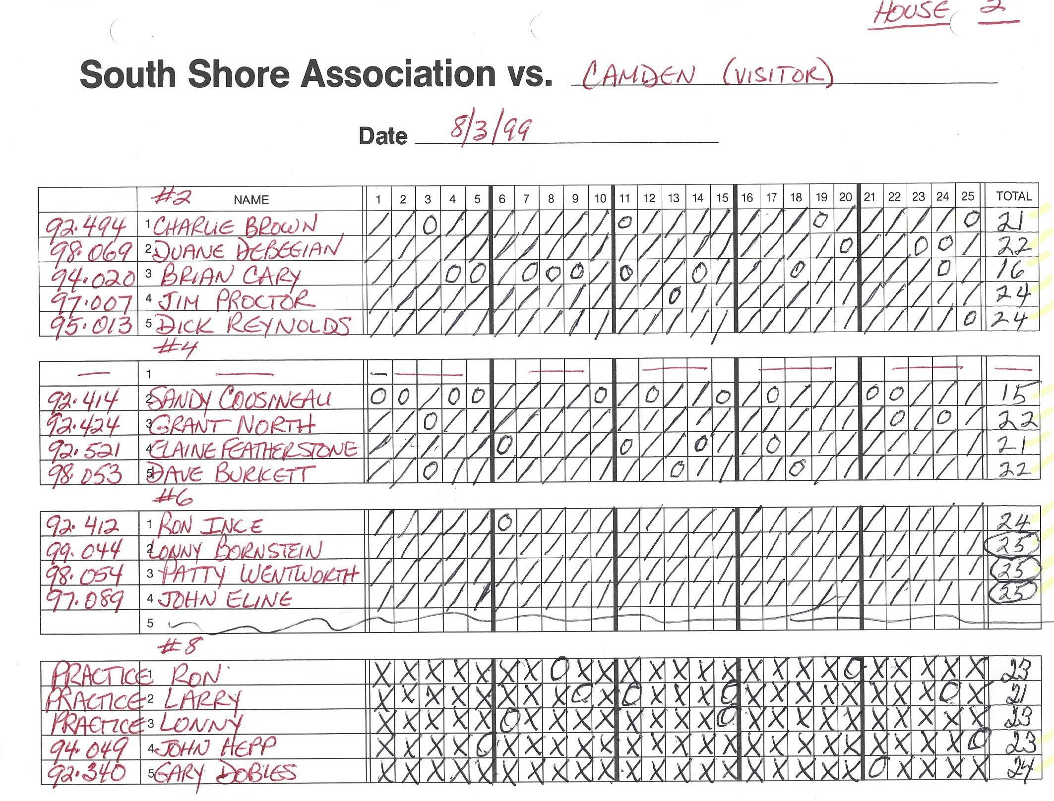 1999 CNYTL S Shore 0803 scoresht 1