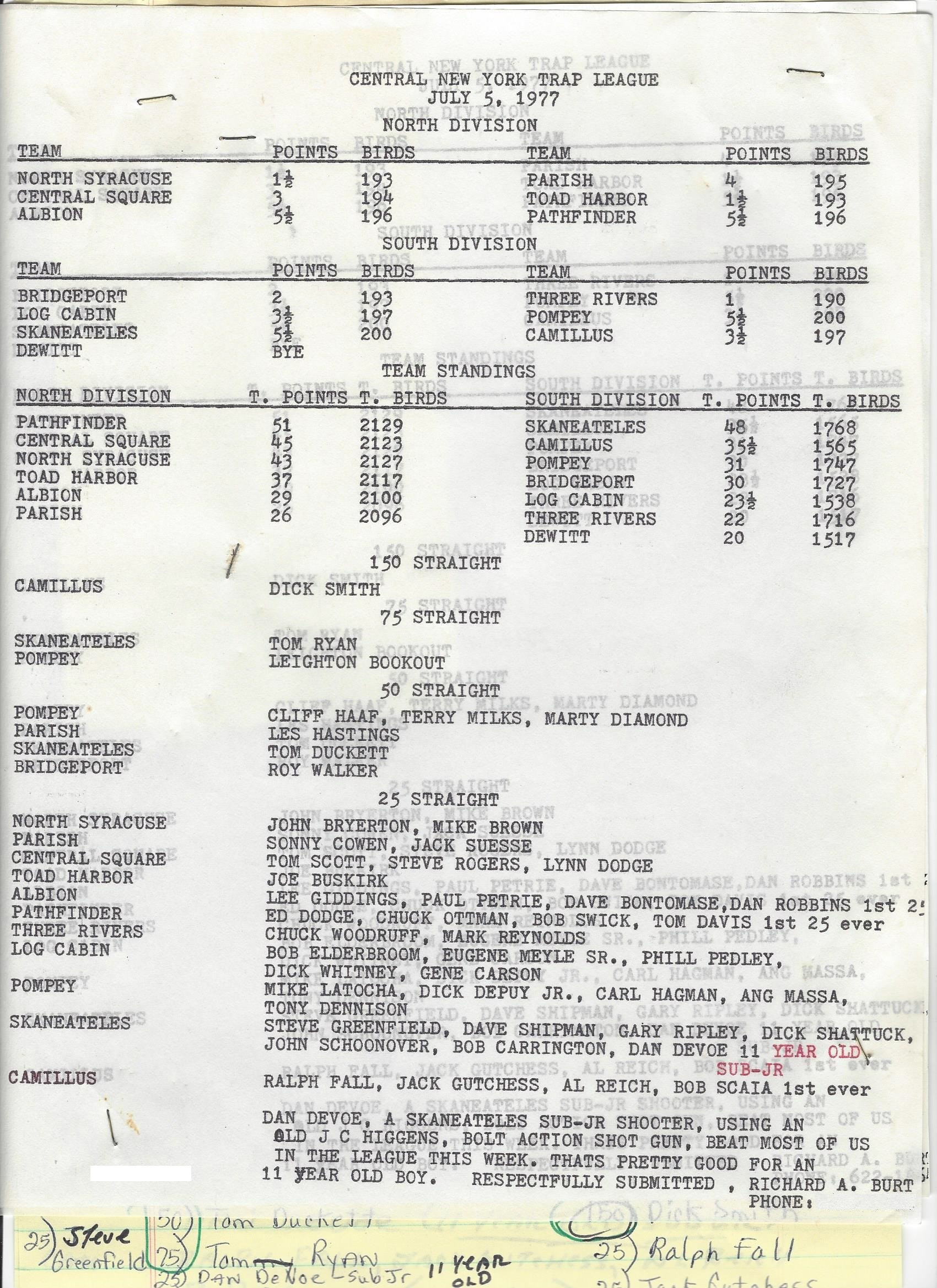 CNYTL JULY 5 1977 RESULTS