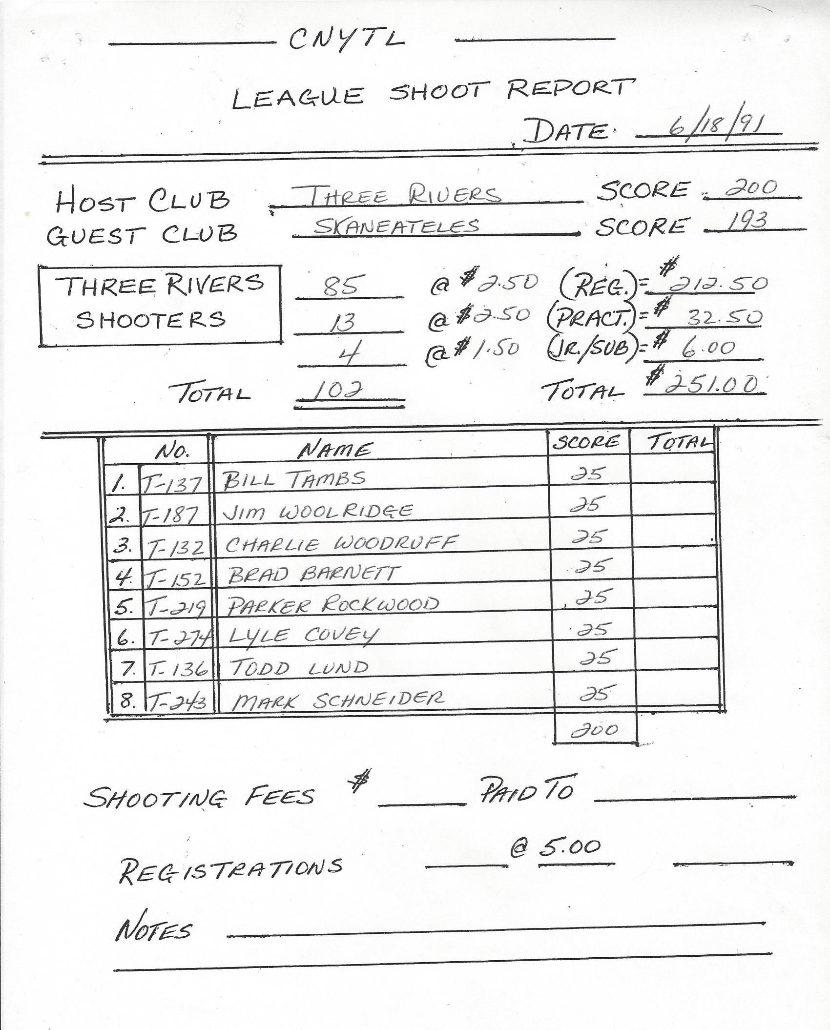 CNYTL JUNE 18 1991 3R VS SK